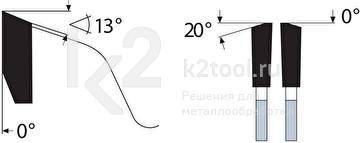 Пильные диски Dry-Cutter для конструкционной стали Karnasch, арт. 10.7100