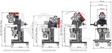 Универсальный станок для фрезерования, снятия фаски и торцевания MULTIEDGE 80
