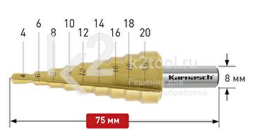 Ступенчатые сверла с прямой кромкой (2 зубца) Karnasch, арт. 21.3034