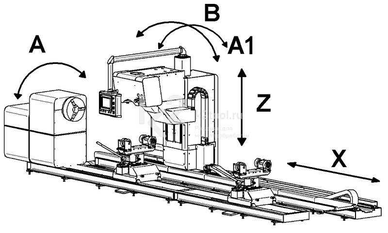 PPCM-650