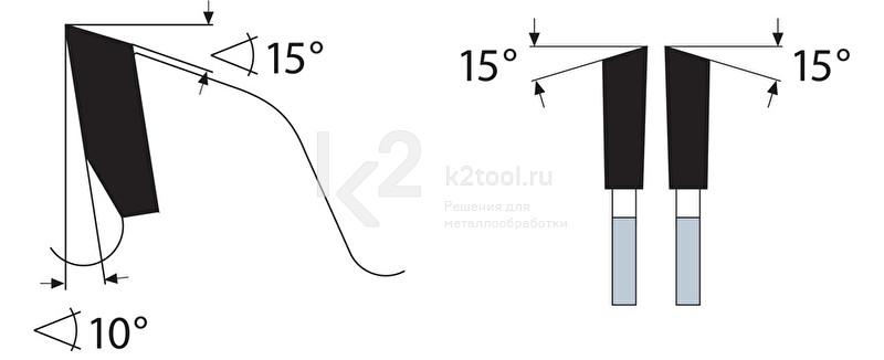 Пильные диски Karnasch для производства окон/выемки пазов, арт. 11.1150