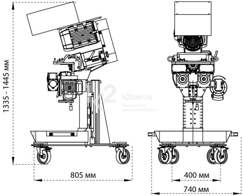 Габариты автоматического кромкореза Compact EDGE
