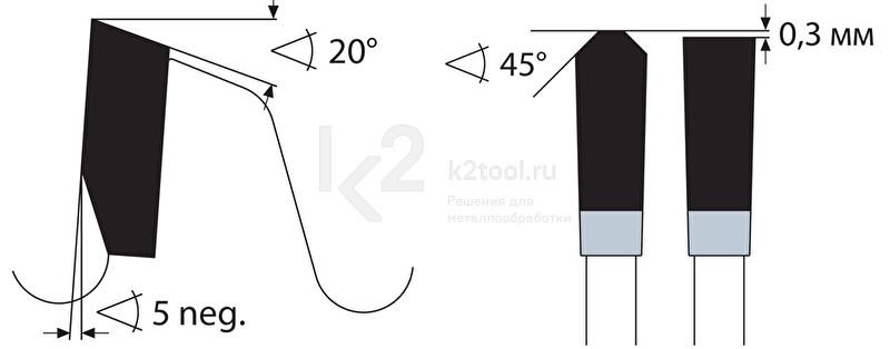 Пильные диски по алюминию и пластику АЛЮ-негатив, тонкий пропил Karnasch, арт. 11.1120
