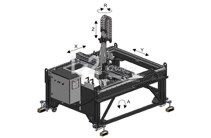 Схема пятиосевой мобильной машины для вырезки отверстий и вварки горловин в обечайки Promotech MCM 1000